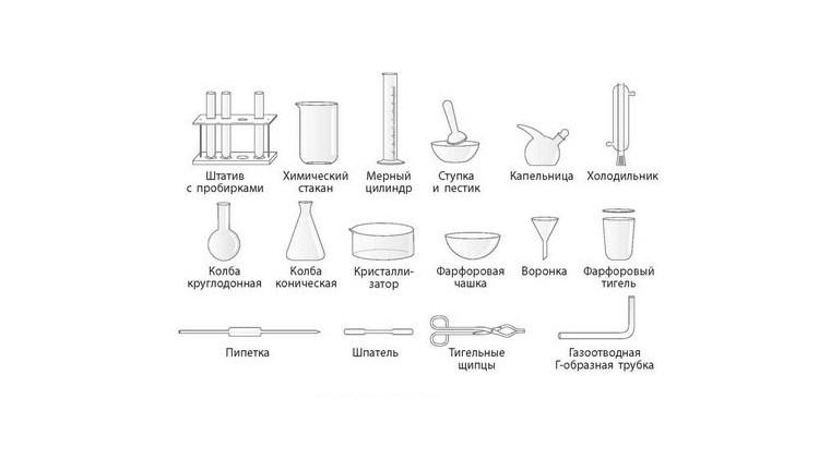 Специальная лабораторная посуда